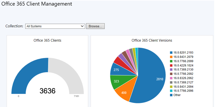 Managing Office 365 Clients from ConfigMgr   Microsoft Cloud